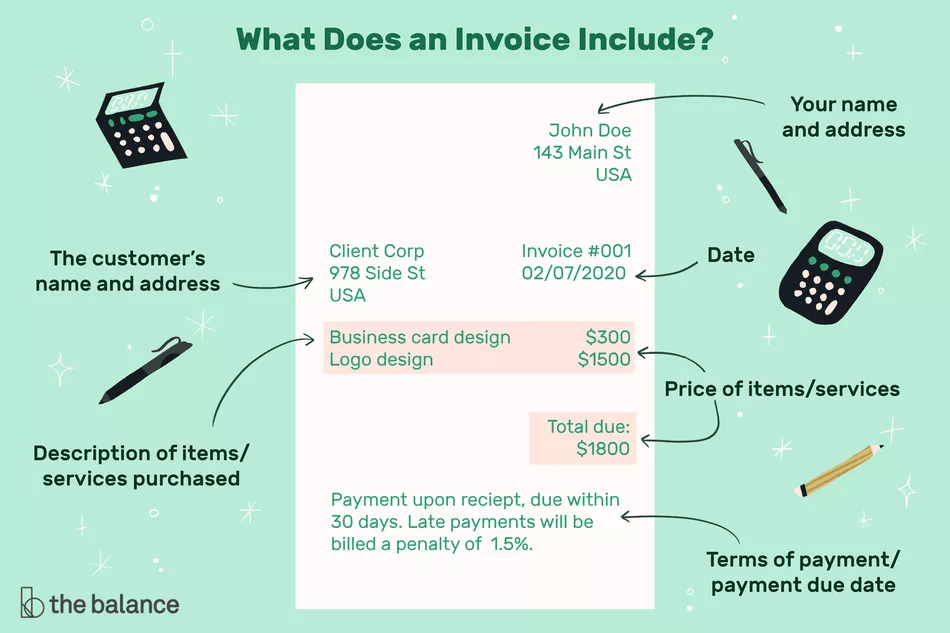 [تصویر:  what-is-invoice.png]